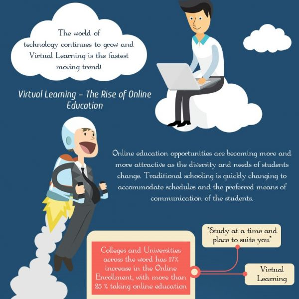 Shifting gears to Virtual professional Development platform