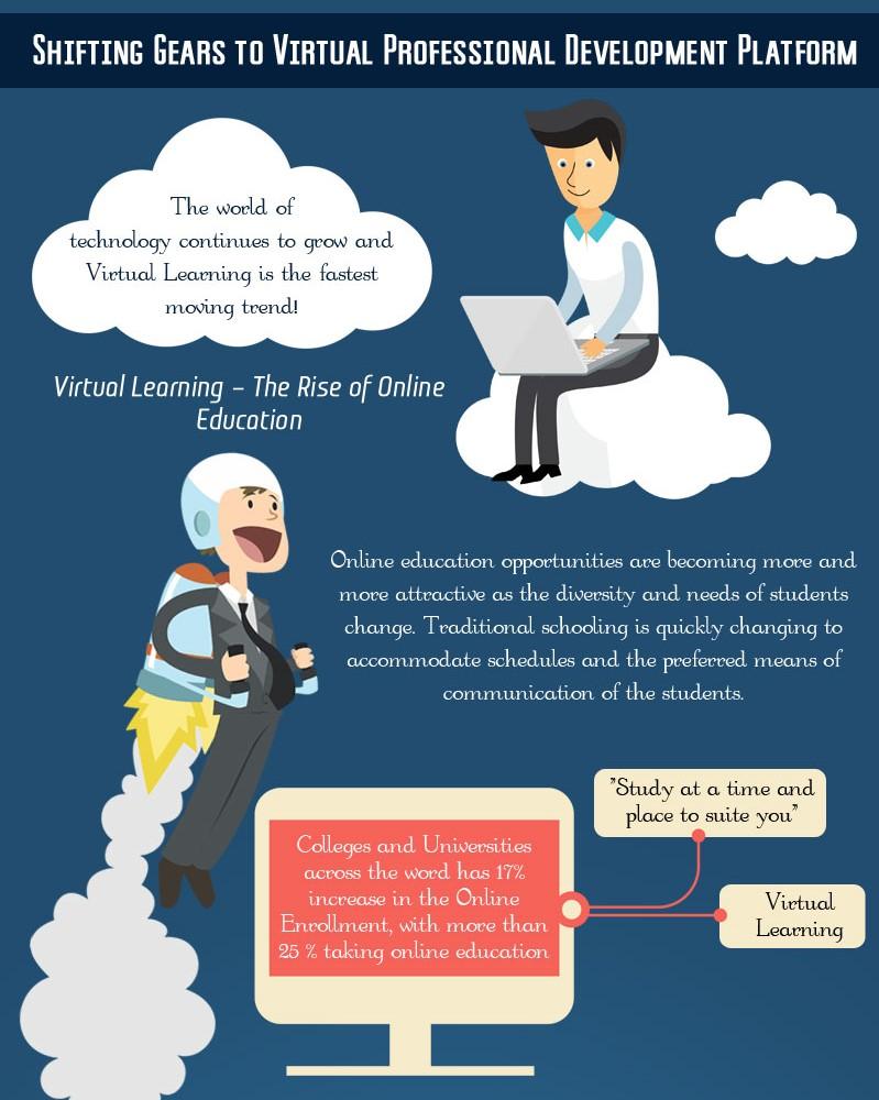 Shifting gears to Virtual professional Development platform