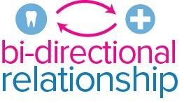 bidirectional relationship