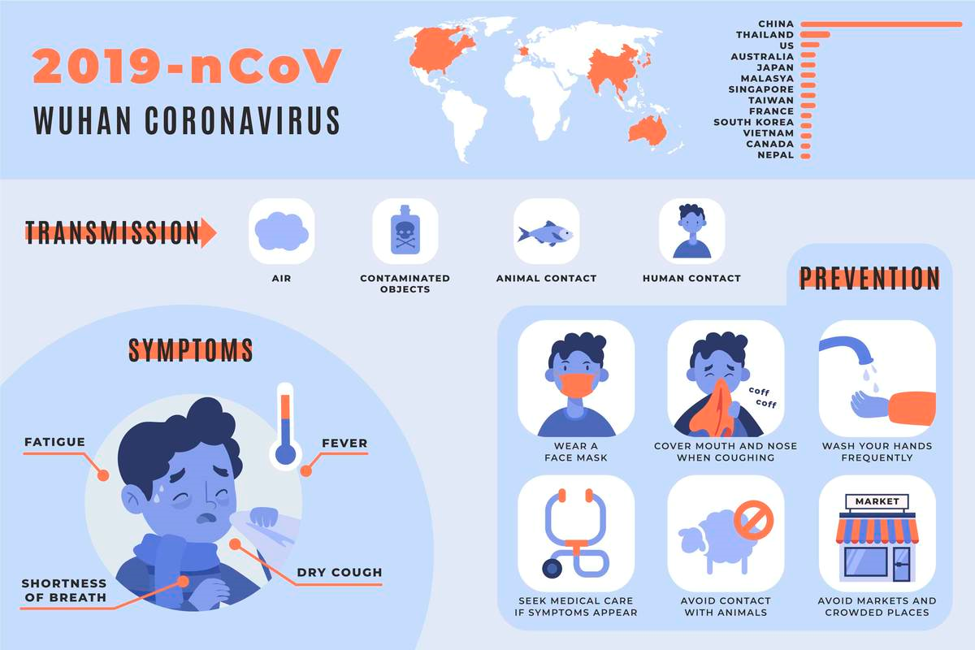 corona-virus-prevention-and-symptoms
