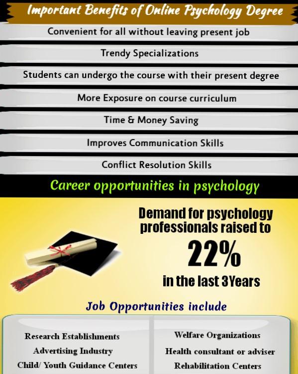 online psychology degree